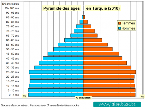 Pyramide Turquie 2.png