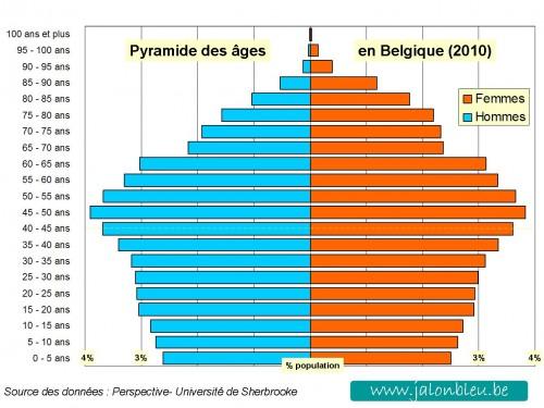 Pyramide Belgique m.jpg