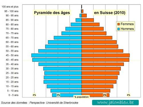 Pyramide Suisse m.jpg
