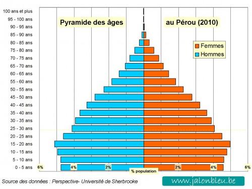 Pyramide Perou m.jpg