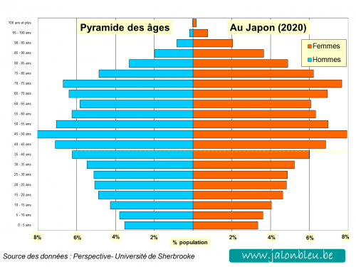 Japon pyramide B.png